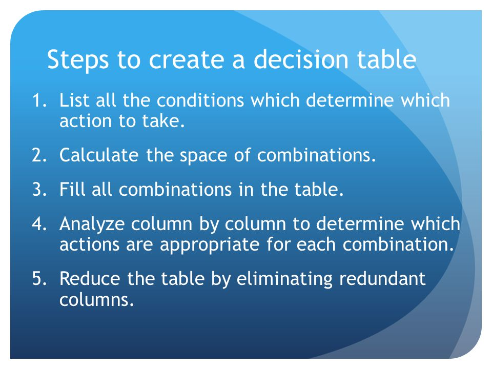 Steps to create a decision table