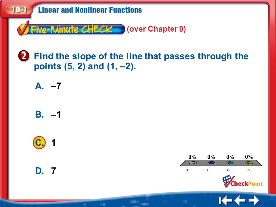 (over Chapter 9) Find the slope of the line that passes through the points (5, 2) and (1, –2). A. –7.