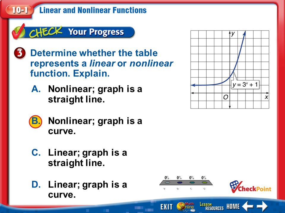 A. Nonlinear; graph is a straight line.