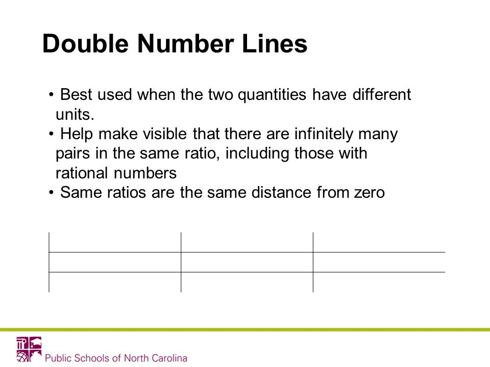 Double Number Lines Best used when the two quantities have different units.