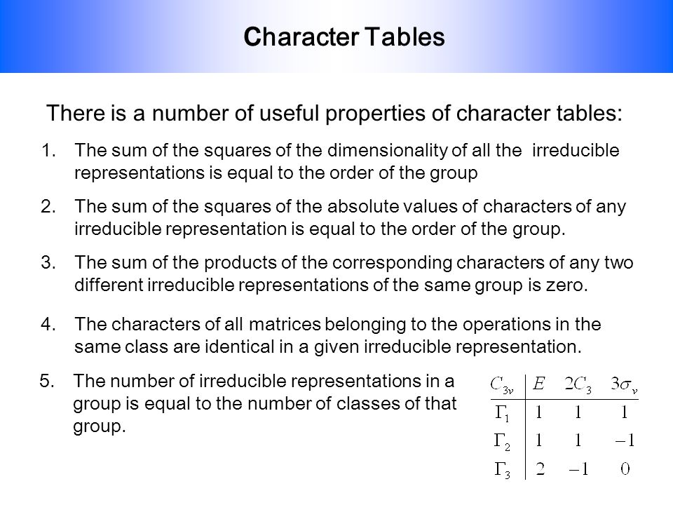 character Tables There is a number of useful properties of character tables: