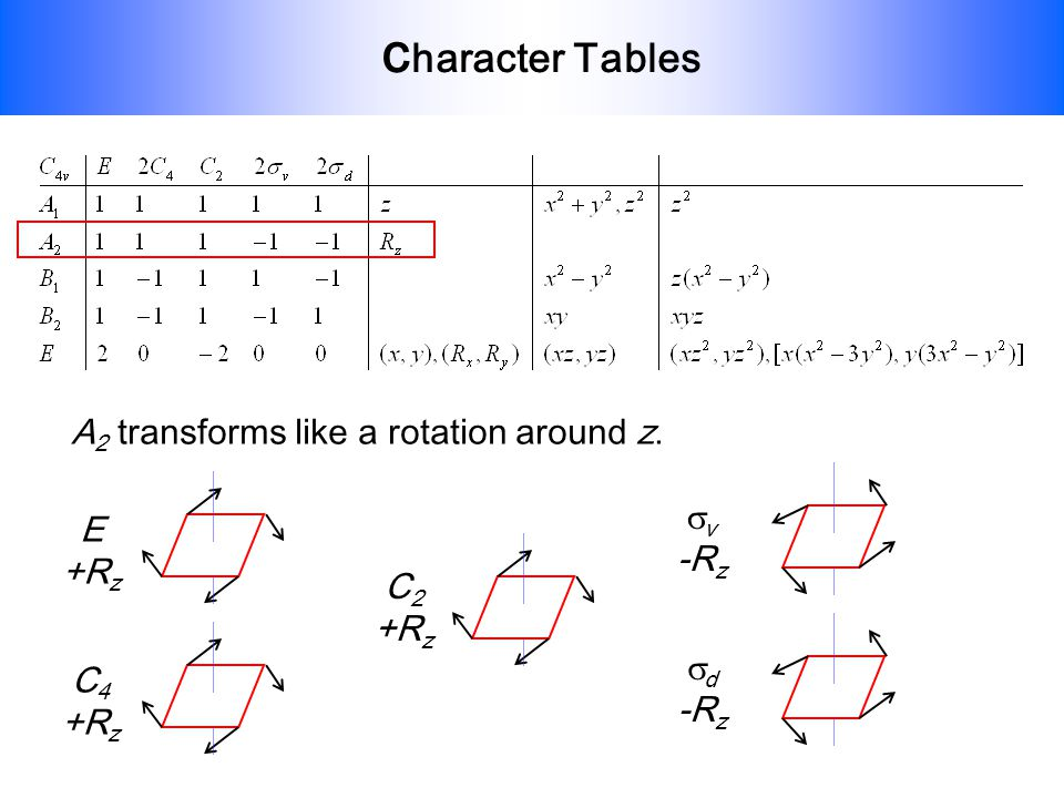 character Tables A2 transforms like a rotation around z. sv E -Rz +Rz