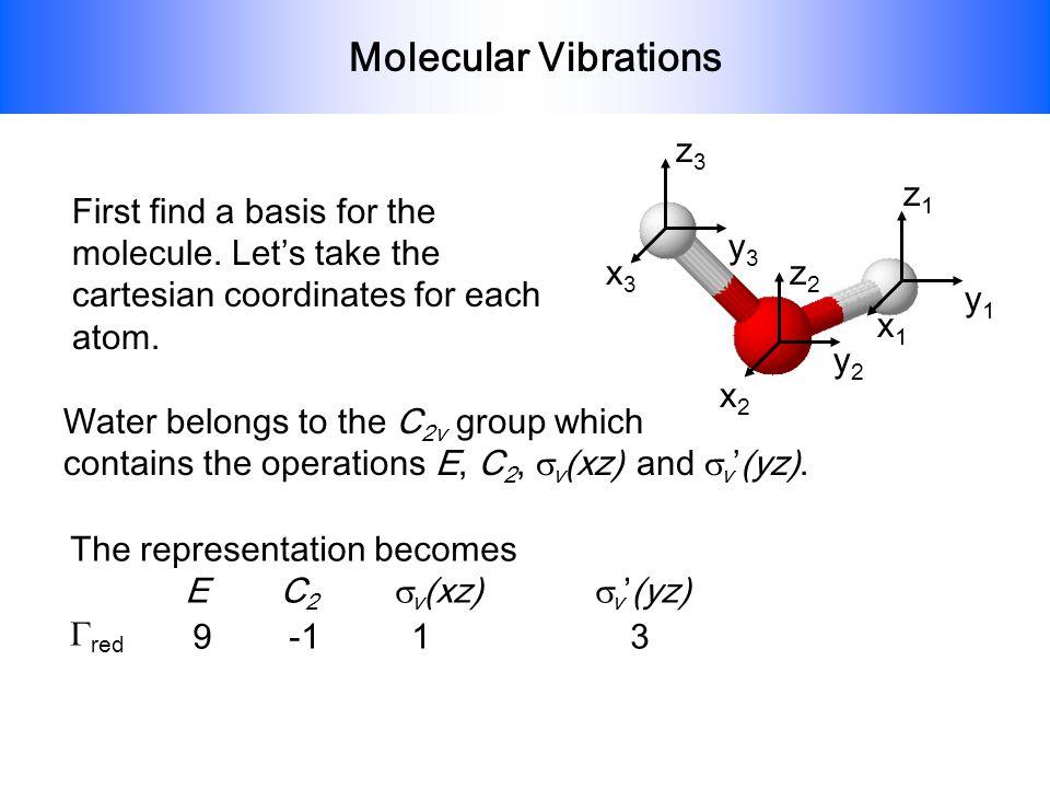 Molecular Vibrations x1 x3 x2 y1 y2 y3 z1 z2 z3