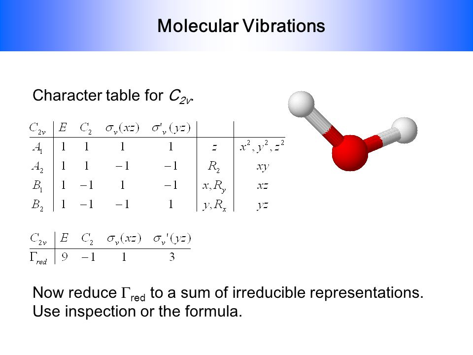 Molecular Vibrations Character table for C2v.