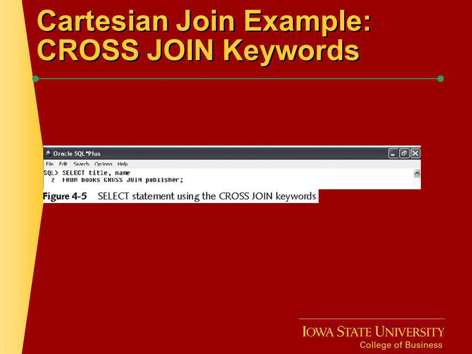 Cartesian Join Example: CROSS JOIN Keywords