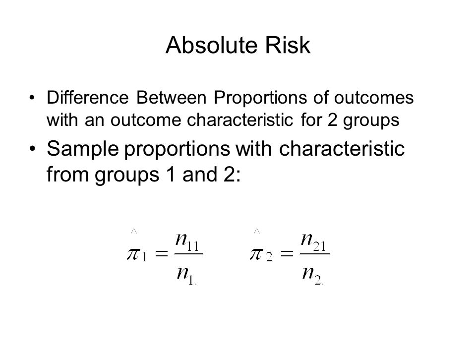 Absolute Risk Difference Between Proportions of outcomes with an outcome characteristic for 2 groups.