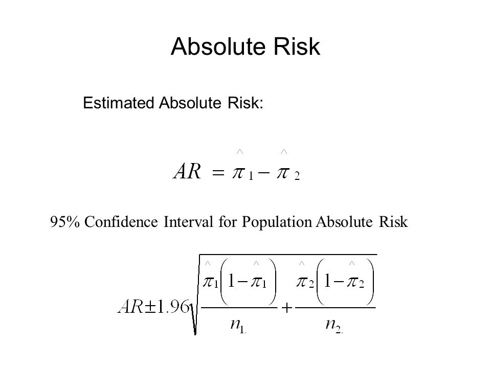 Absolute Risk Estimated Absolute Risk: