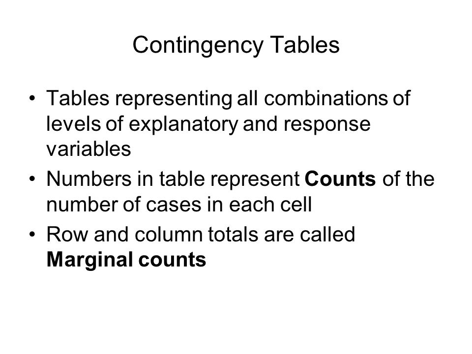 Contingency Tables Tables representing all combinations of levels of explanatory and response variables.