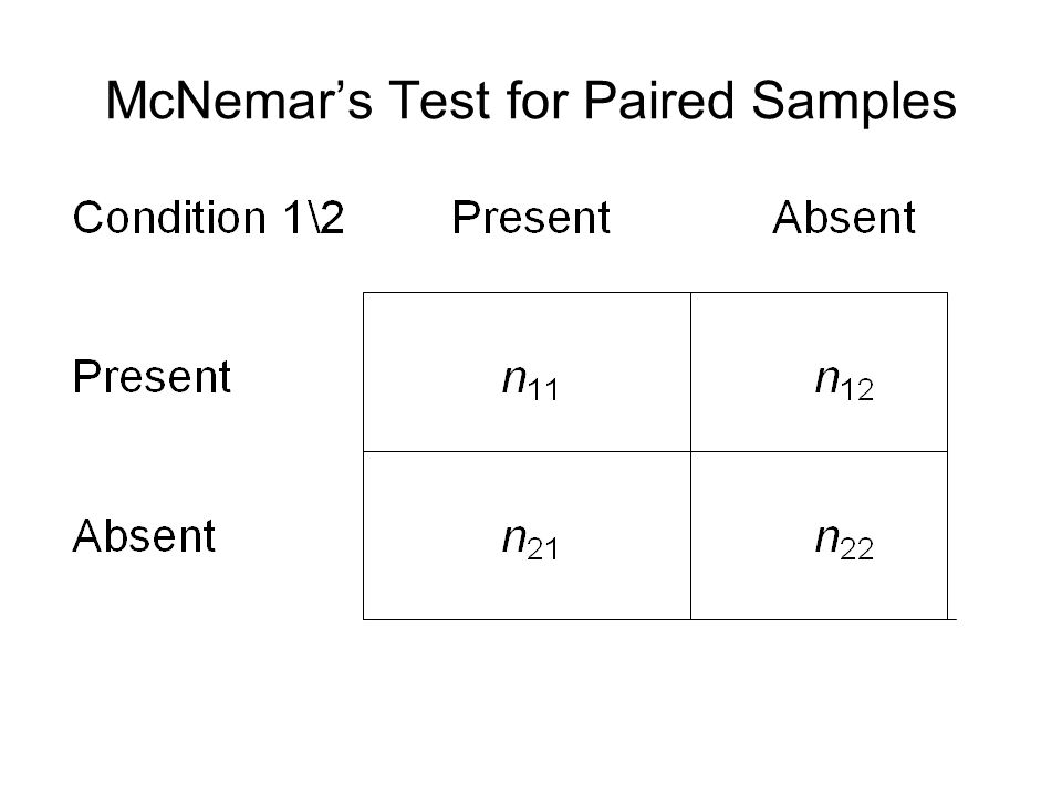 McNemar's Test for Paired Samples