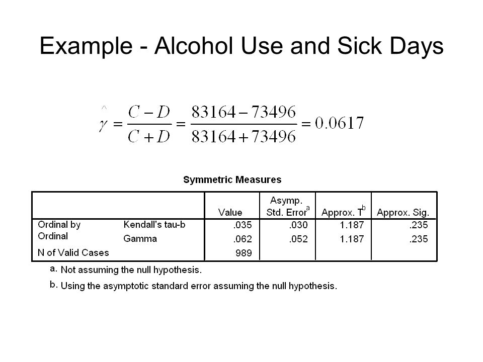 Example - Alcohol Use and Sick Days