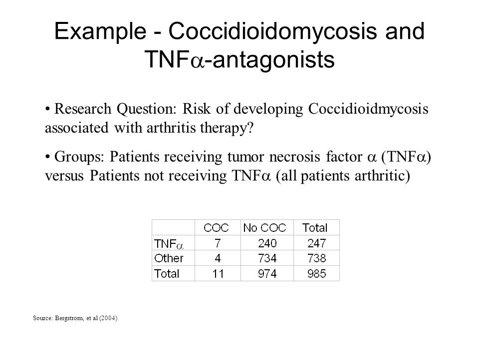 Example - Coccidioidomycosis and TNFa-antagonists