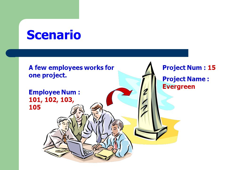 Scenario A few employees works for one project. Project Num : 15