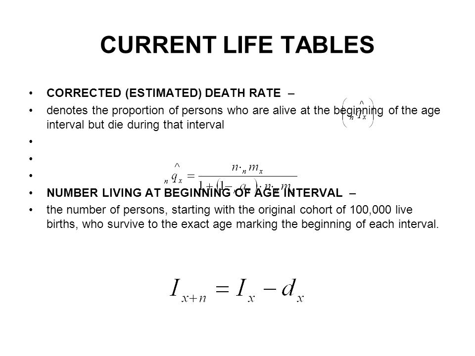 CURRENT LIFE TABLES CORRECTED (ESTIMATED) DEATH RATE –