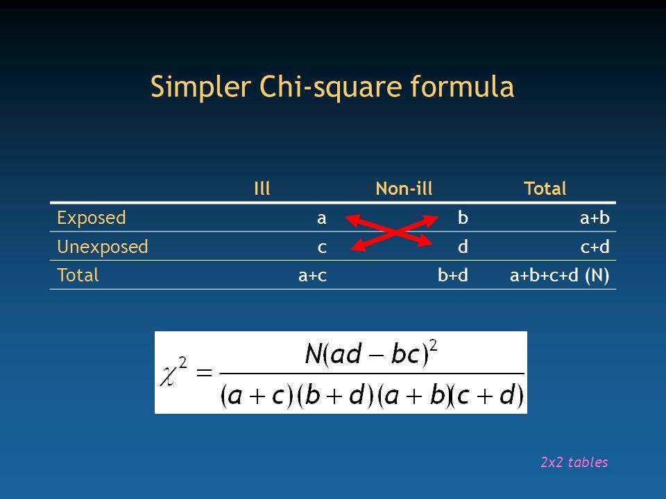 Simpler Chi-square formula