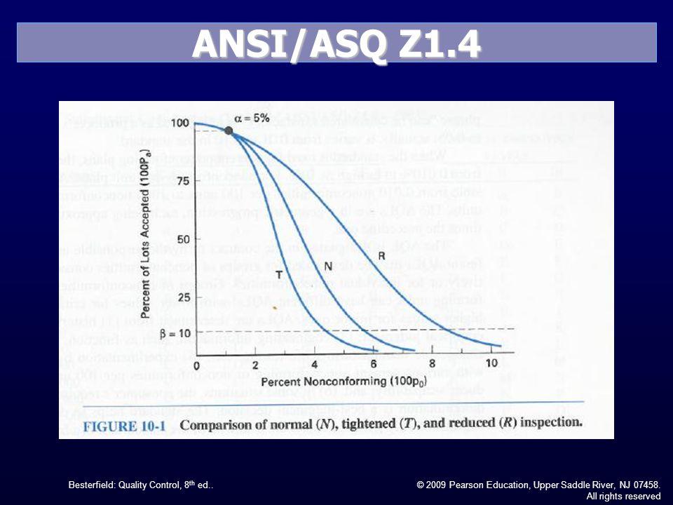 ANSI/ASQ Z1.4 11