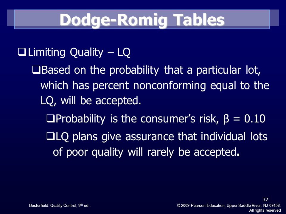 Dodge-Romig Tables Limiting Quality – LQ