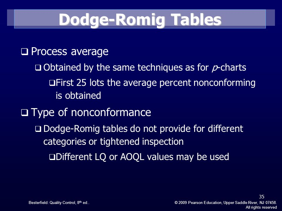 Dodge-Romig Tables Process average Type of nonconformance