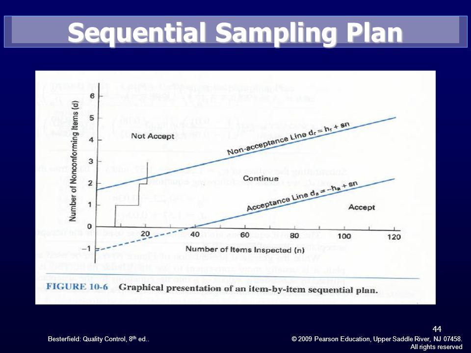 Sequential Sampling Plan