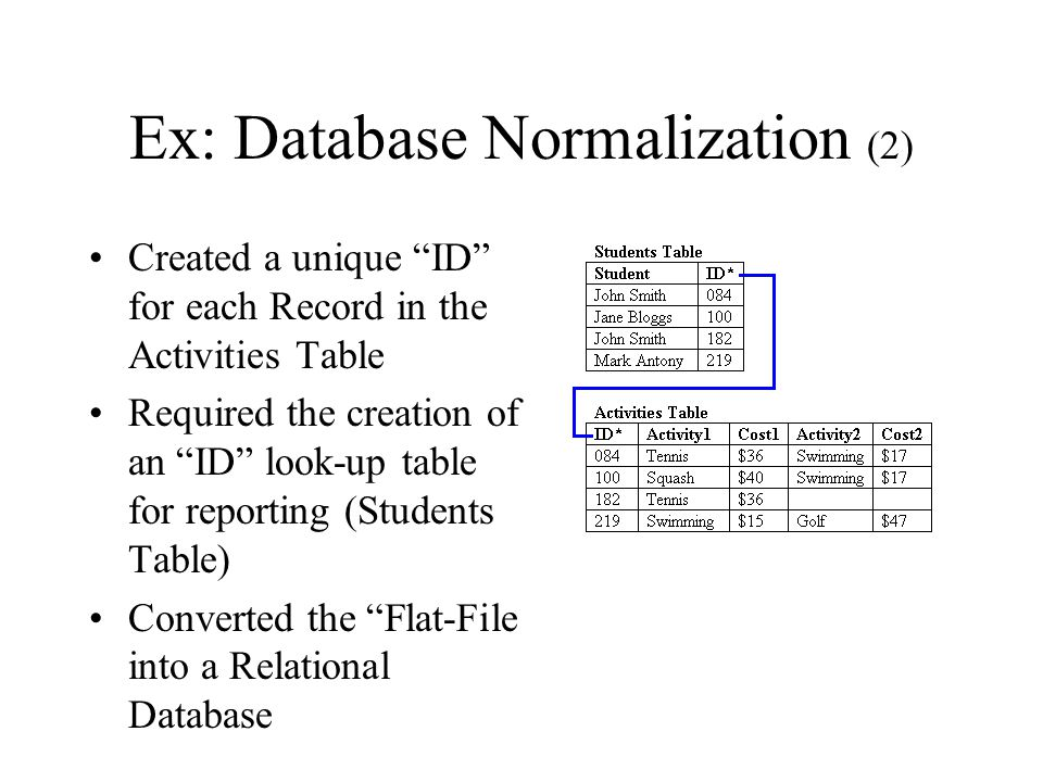 Ex: Database Normalization (2)