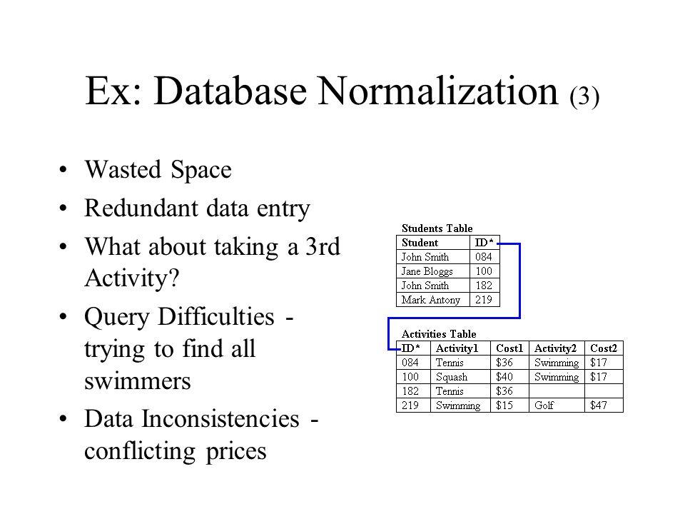 Ex: Database Normalization (3)
