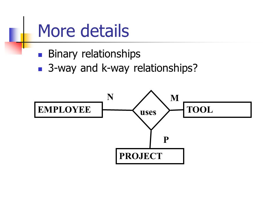 More details Binary relationships 3-way and k-way relationships N M