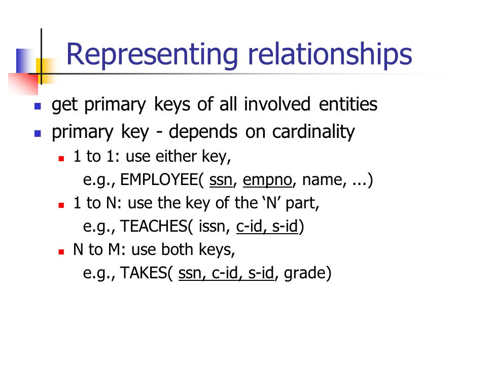 Representing relationships