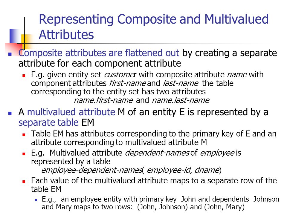 Representing Composite and Multivalued Attributes