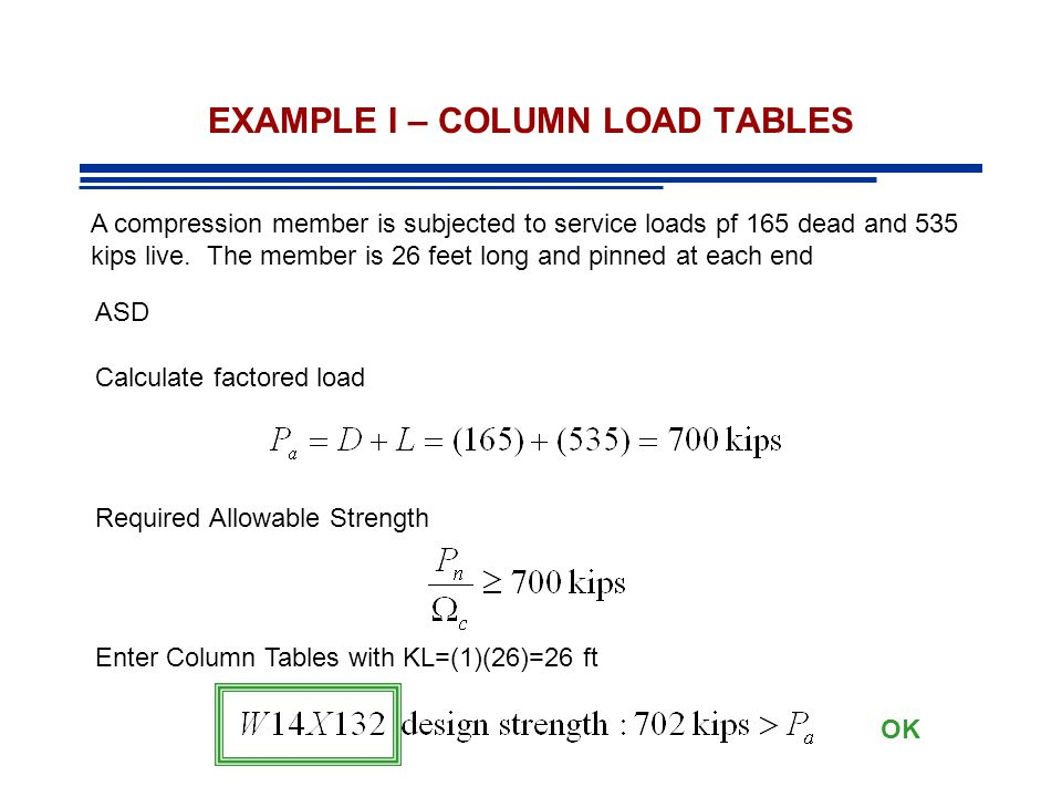 EXAMPLE I – COLUMN LOAD TABLES