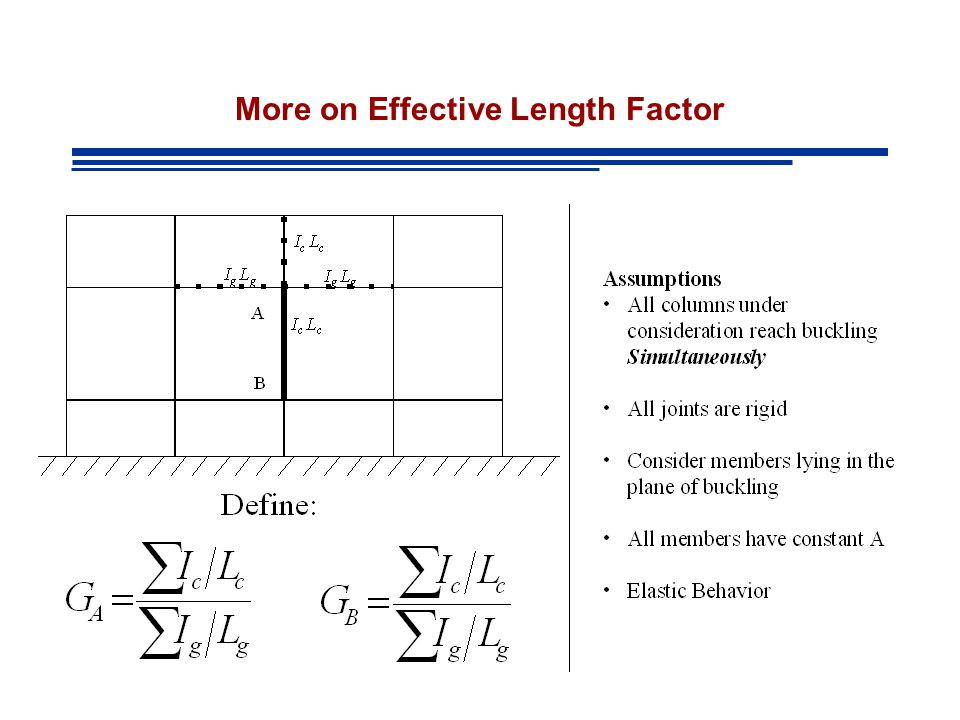 More on Effective Length Factor