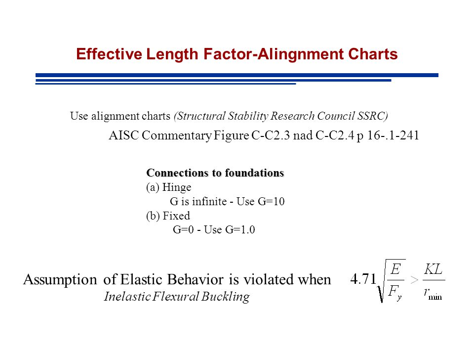 Effective Length Factor-Alingnment Charts