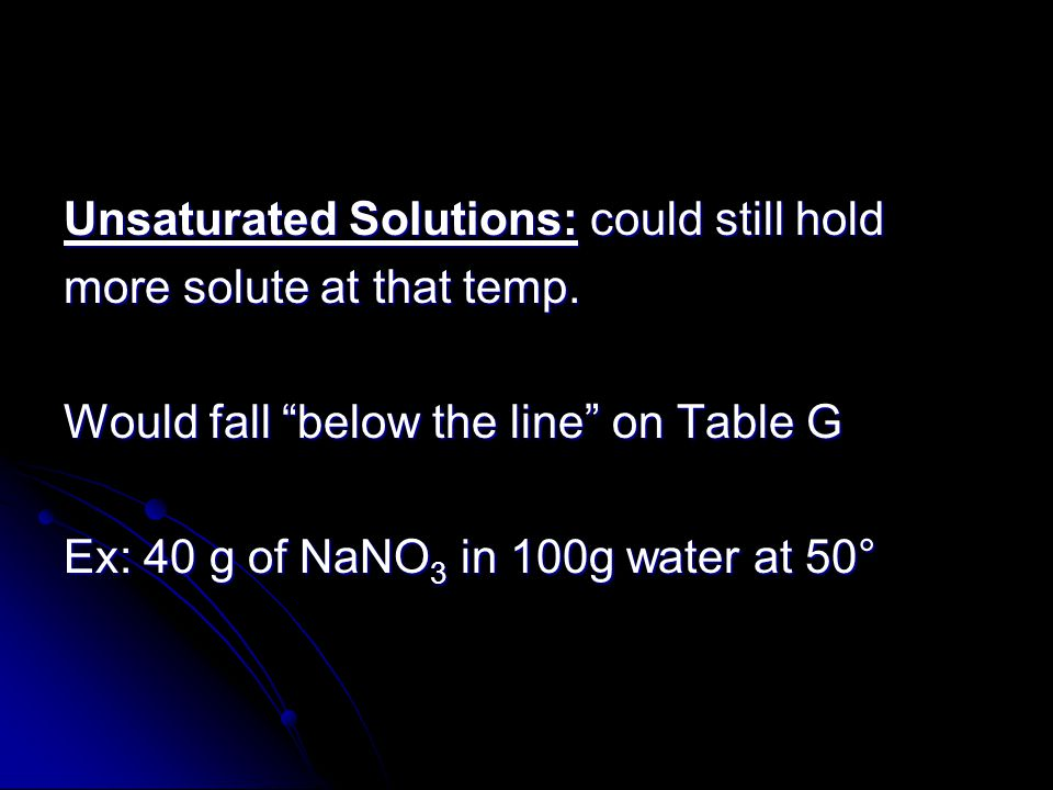 Unsaturated Solutions: could still hold