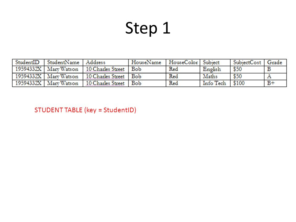 Step 1 STUDENT TABLE (key = StudentID)