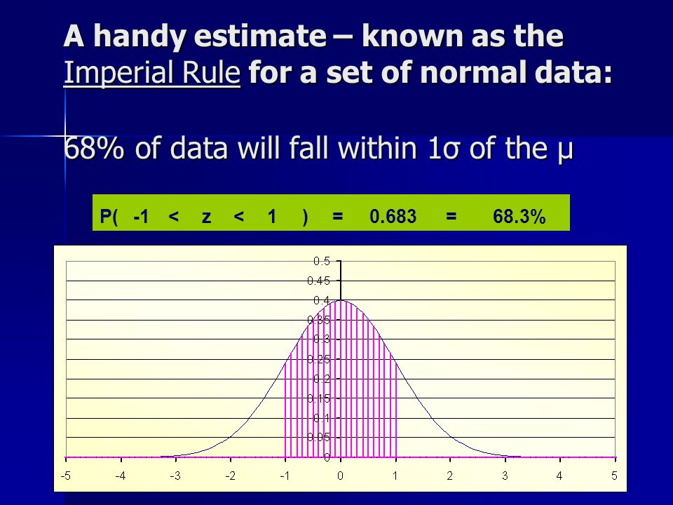 A handy estimate – known as the Imperial Rule for a set of normal data: 68% of data will fall within 1σ of the μ