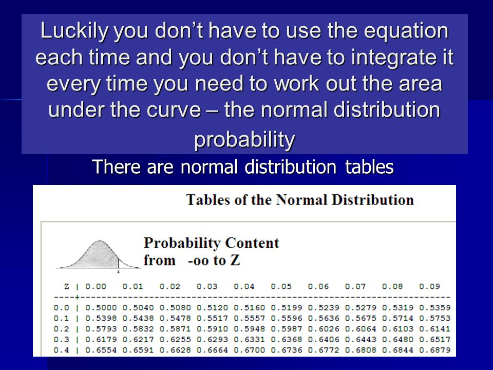 There are normal distribution tables