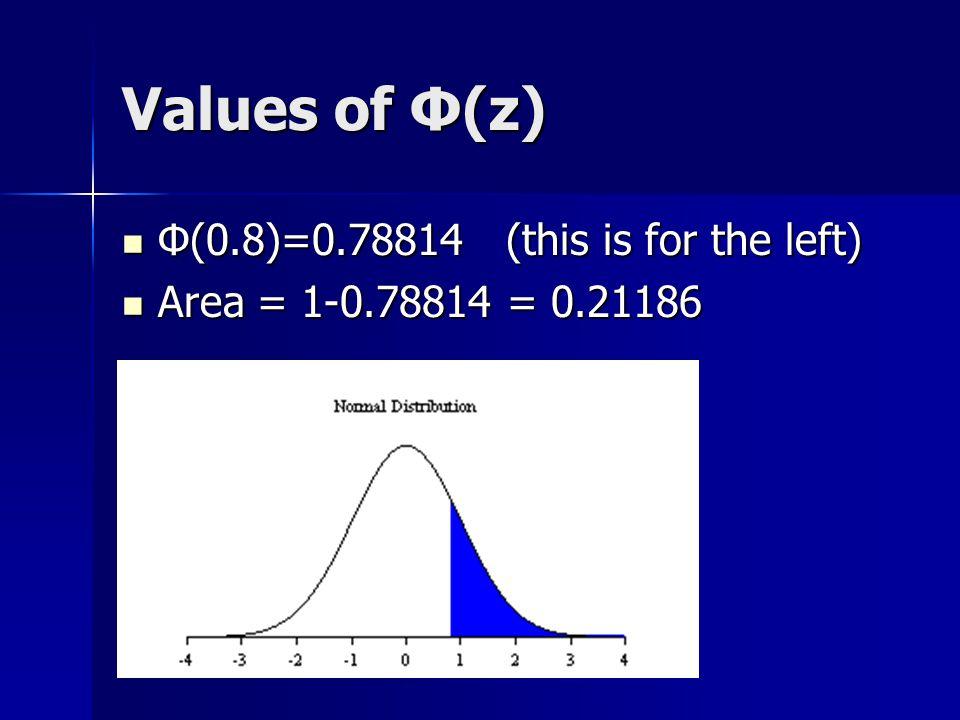 Values of Φ(z) Φ(0.8)=0.78814 (this is for the left)