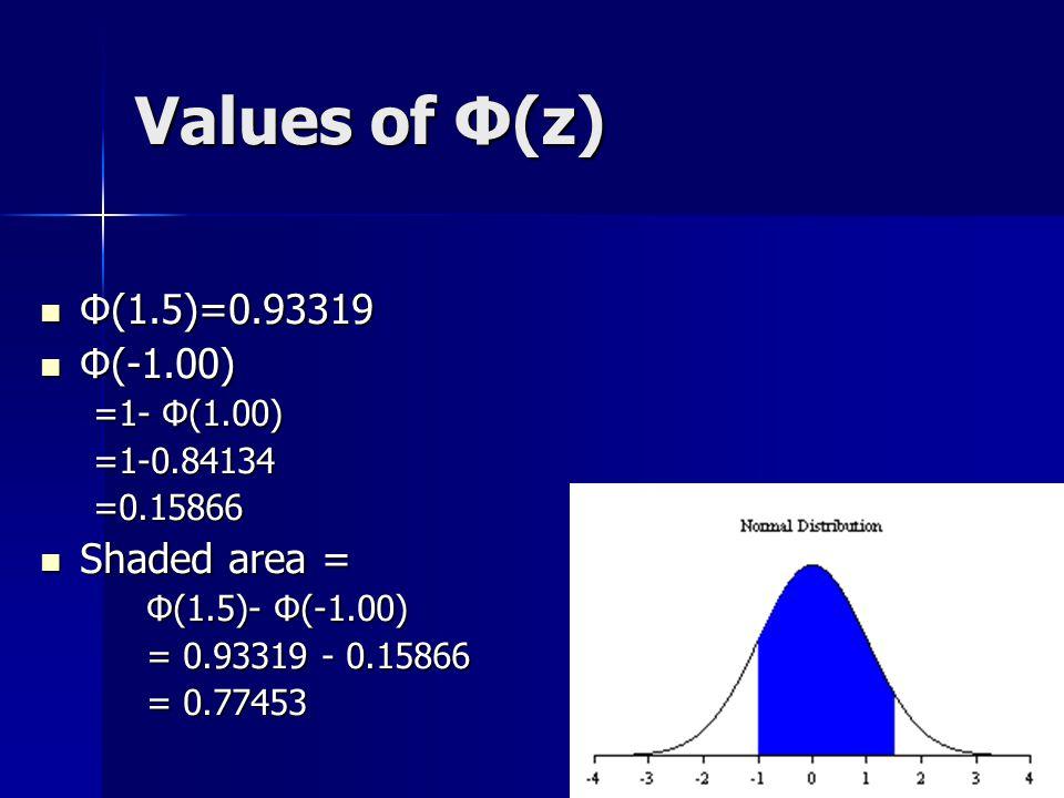 Values of Φ(z) Φ(1.5)=0.93319 Φ(-1.00) Shaded area = =1- Φ(1.00)