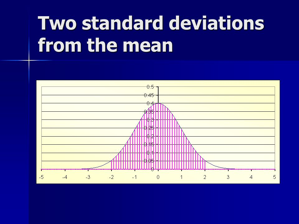 Two standard deviations from the mean