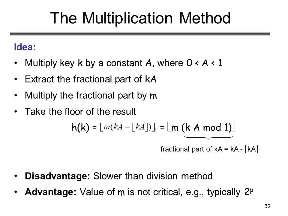 The Multiplication Method