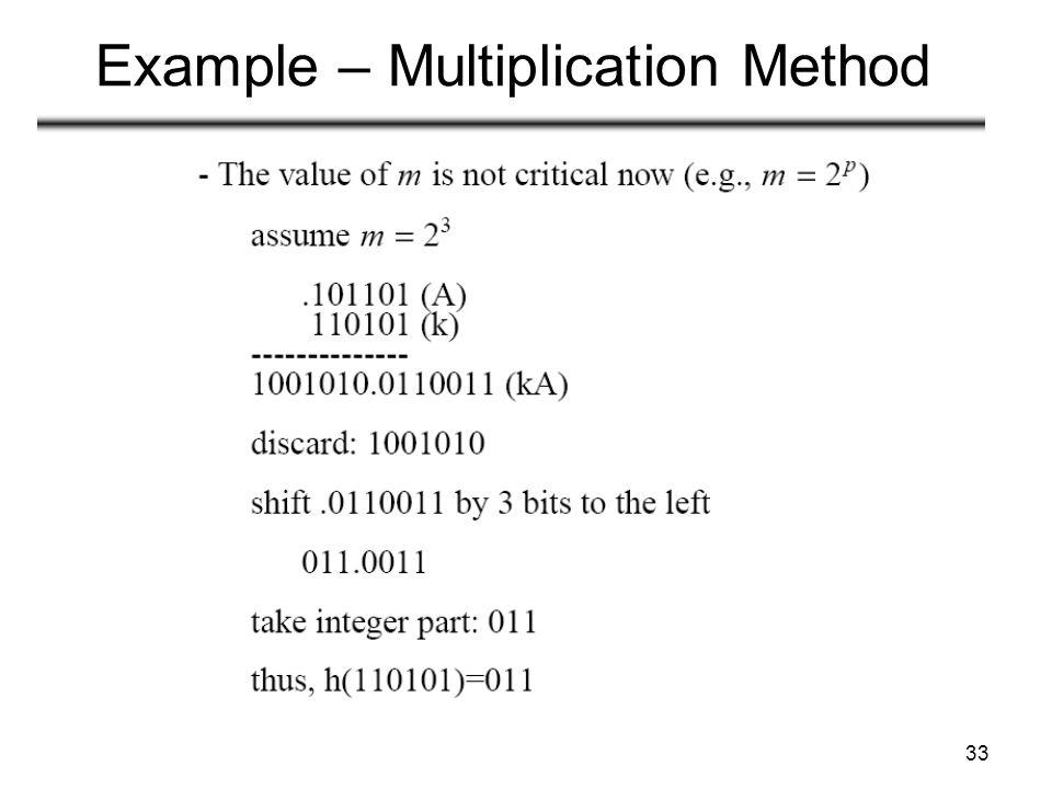 Example – Multiplication Method