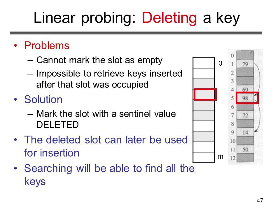Linear probing: Deleting a key