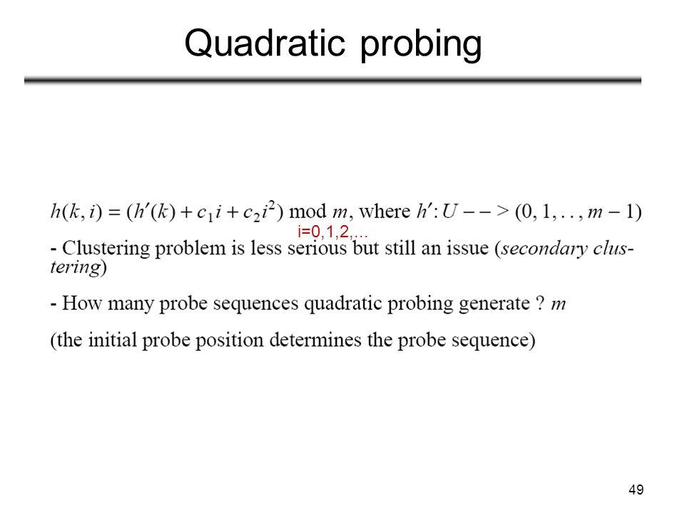 Quadratic probing i=0,1,2,...