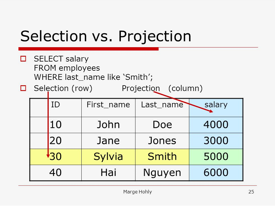 Selection vs. Projection