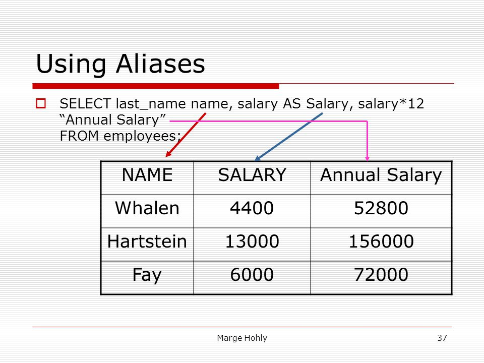 Using Aliases NAME SALARY Annual Salary Whalen 4400 52800 Hartstein