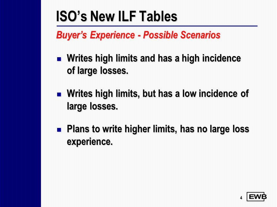 ISO's New ILF Tables Buyer's Experience - Possible Scenarios