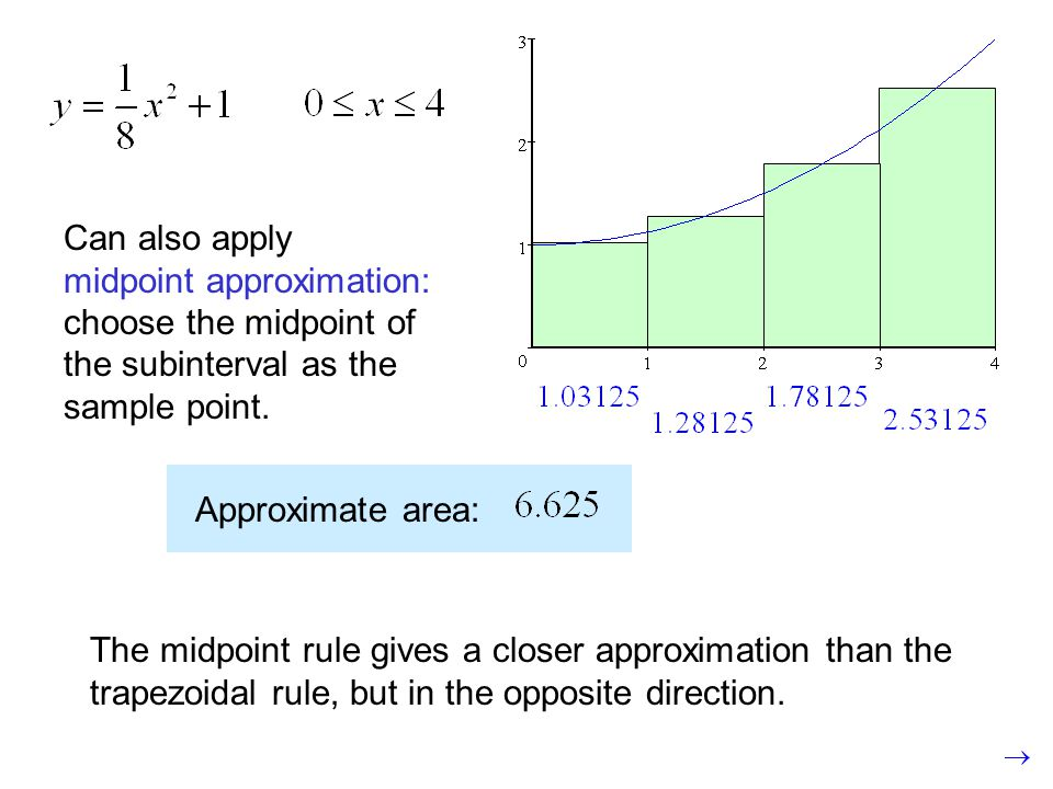 Can also apply midpoint approximation: choose the midpoint of the subinterval as the sample point.