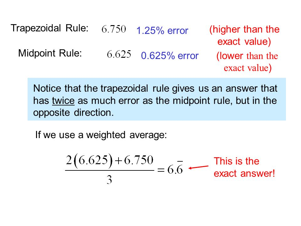 Trapezoidal Rule: 1.25% error. (higher than the. exact value) Midpoint Rule: (lower than the. exact value)