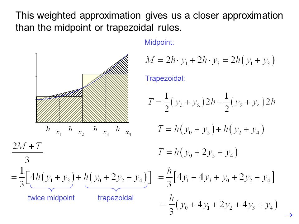 This weighted approximation gives us a closer approximation than the midpoint or trapezoidal rules.
