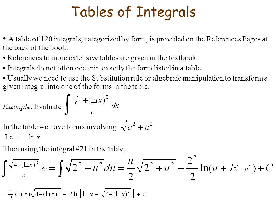 Tables of Integrals A table of 120 integrals, categorized by form, is provided on the References Pages at the back of the book.