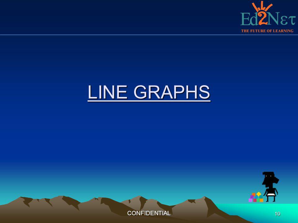 LINE GRAPHS CONFIDENTIAL