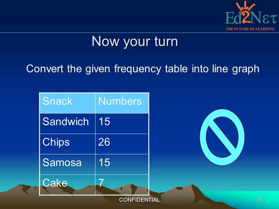 Now your turn Convert the given frequency table into line graph Snack